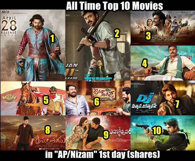 All Time Top 10 movies 1st Day AP/Nizam Shares Box Office Collections