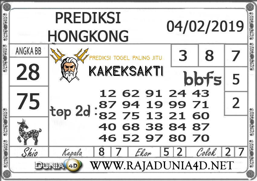 Prediksi Togel HONGKONG DUNIA4D 04 FEBRUARI 2019