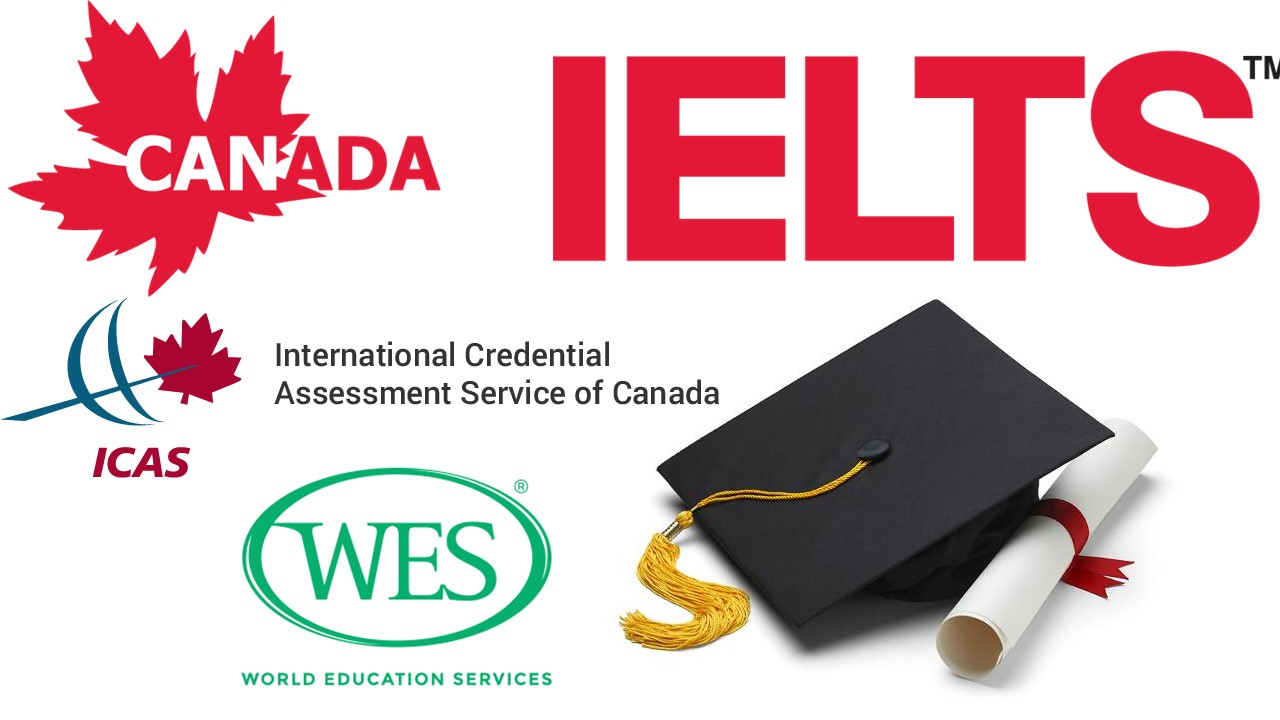 How To Do IELTS Preparation For Canada?