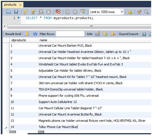Java EE Novices: Data table pagination via PrimeNG + Spring MVC 4