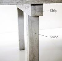 Kiriş altındaki bir çift beton kolon