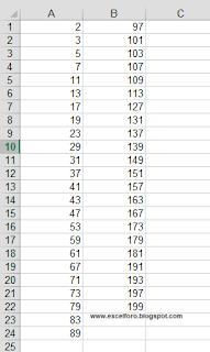 VBA: Número primos en Excel