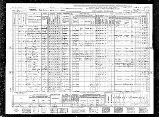 Census Sunday John Boyd Household 1940 Jay County