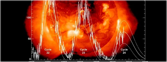 atividade solar baixa pode gerar era glacial
