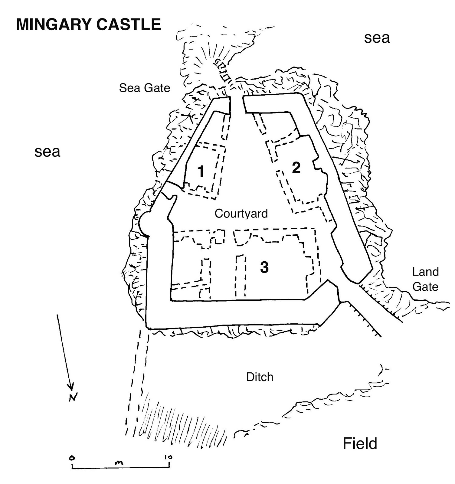 A Kilchoan Diary Mingary Castle