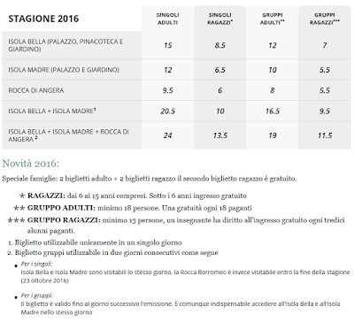 Tariffe Palazzi e Giardini Isole Borromee 2016