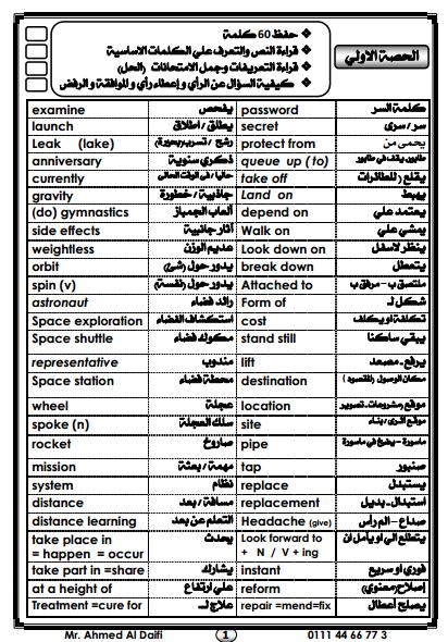 مذكرة لغة انجليزية للصف الثاني الإبتدائي الترم الثاني 2020