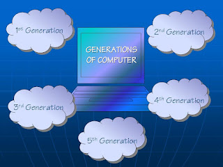 Computer Generations overview