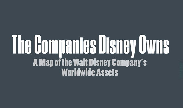 Every Company Disney Owns