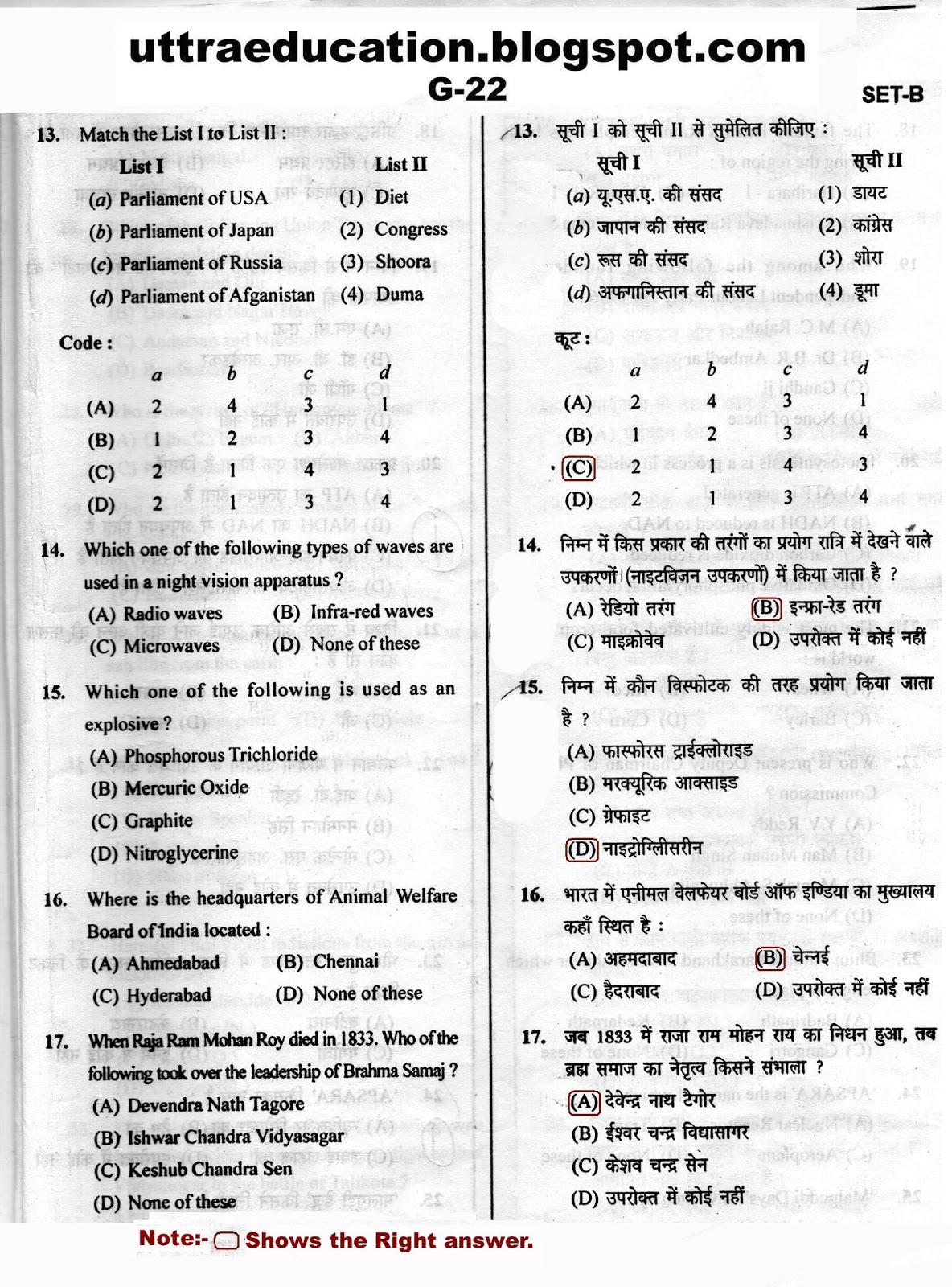 UTTARAKHAND SAMUH G QUESTION PAPER PDF