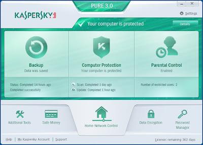 Kaspersky Total Protection Virus Solution Provider