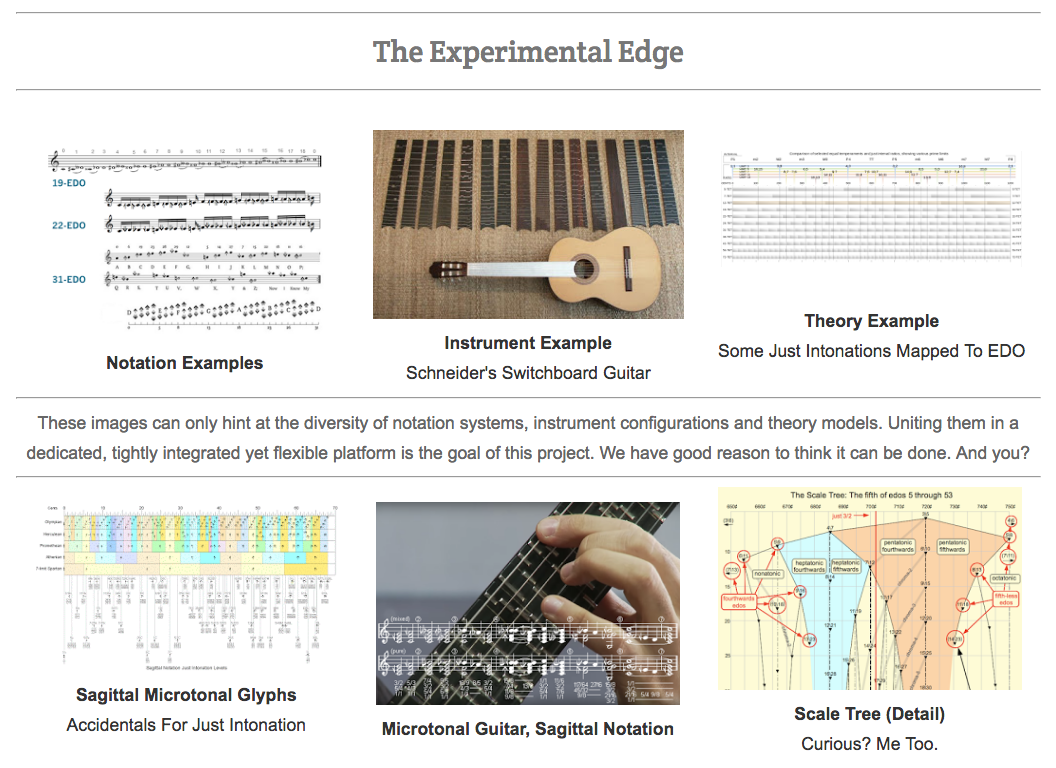 Music Visualisation Aggregator Platform: Experiment #VisualFutureOfMusic #WorldMusicInstrumentsAndTheory