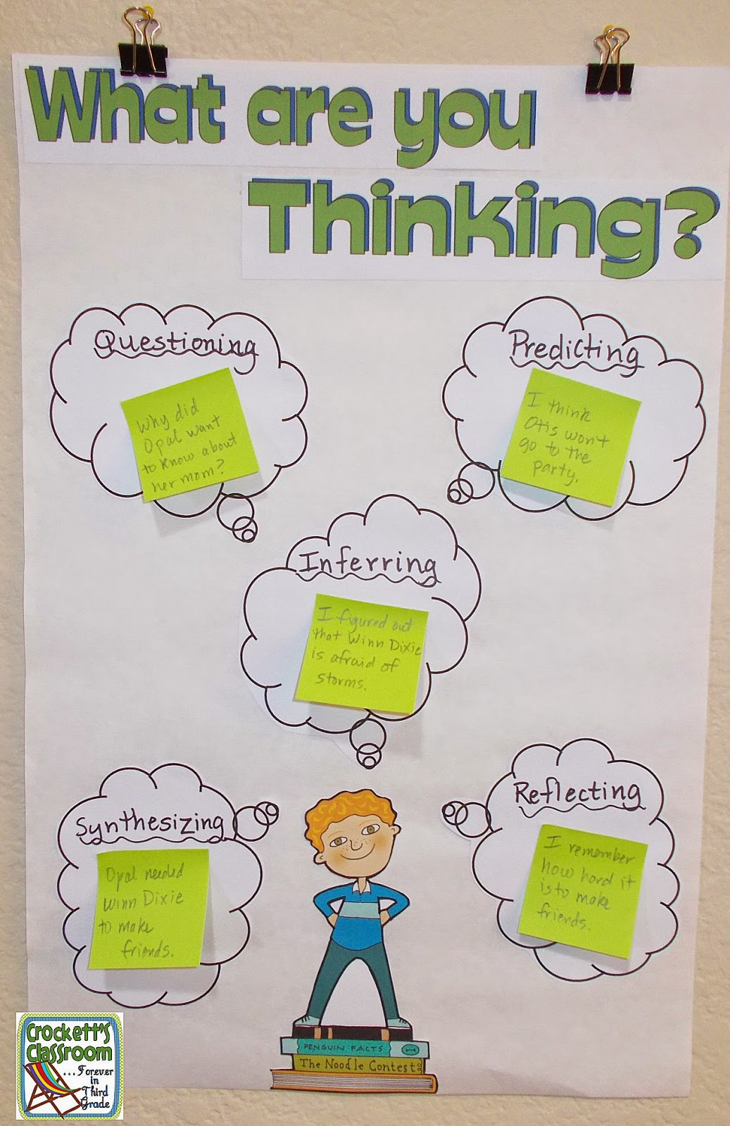 Great anchor chart to use during reading lesson or a whole class read aloud.