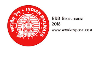 RPF recruitment notification 2018-2019