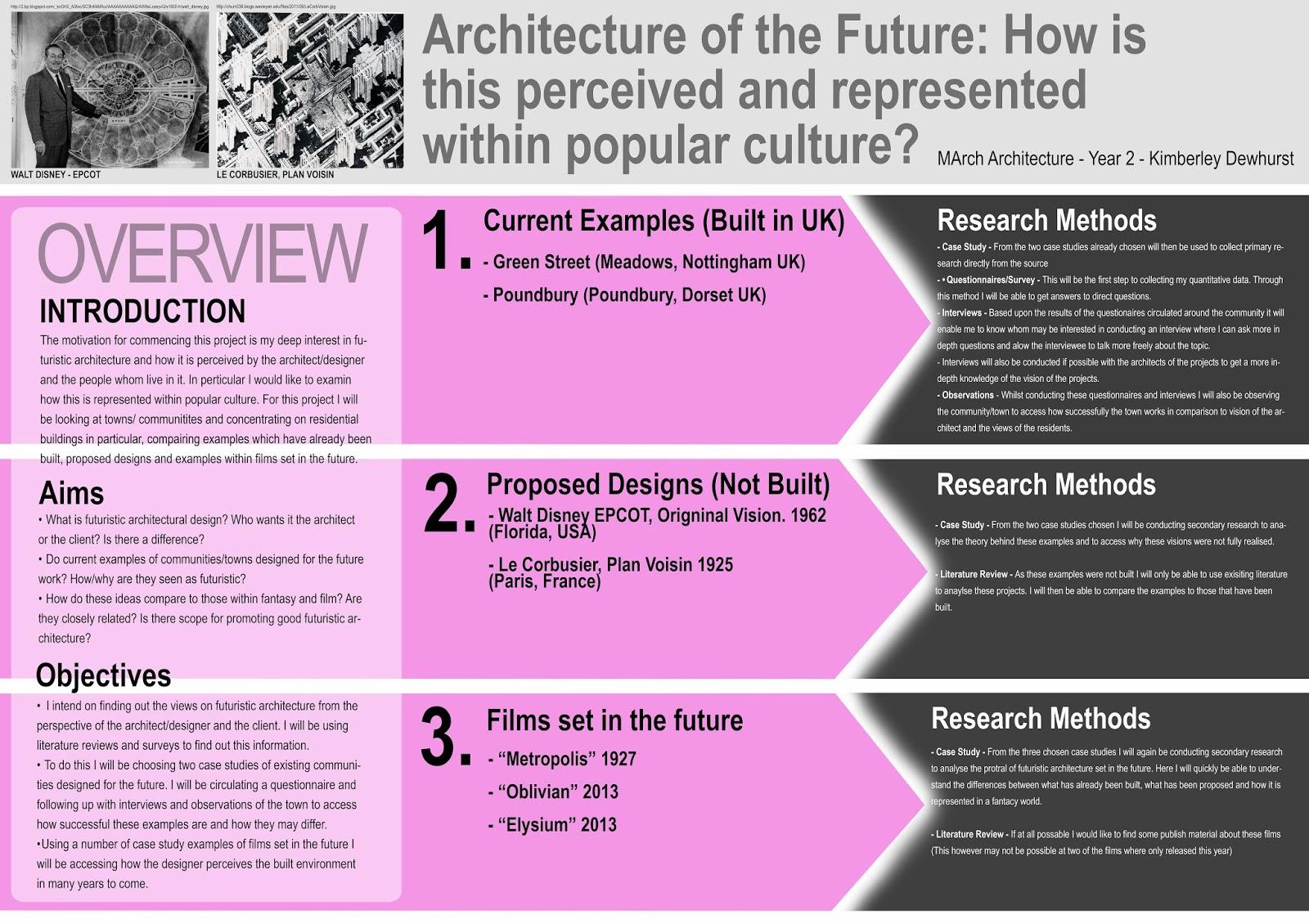 Construction dissertation proposal