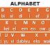 Mengenal Alfabet Bahasa Inggris ( English Alphabet )