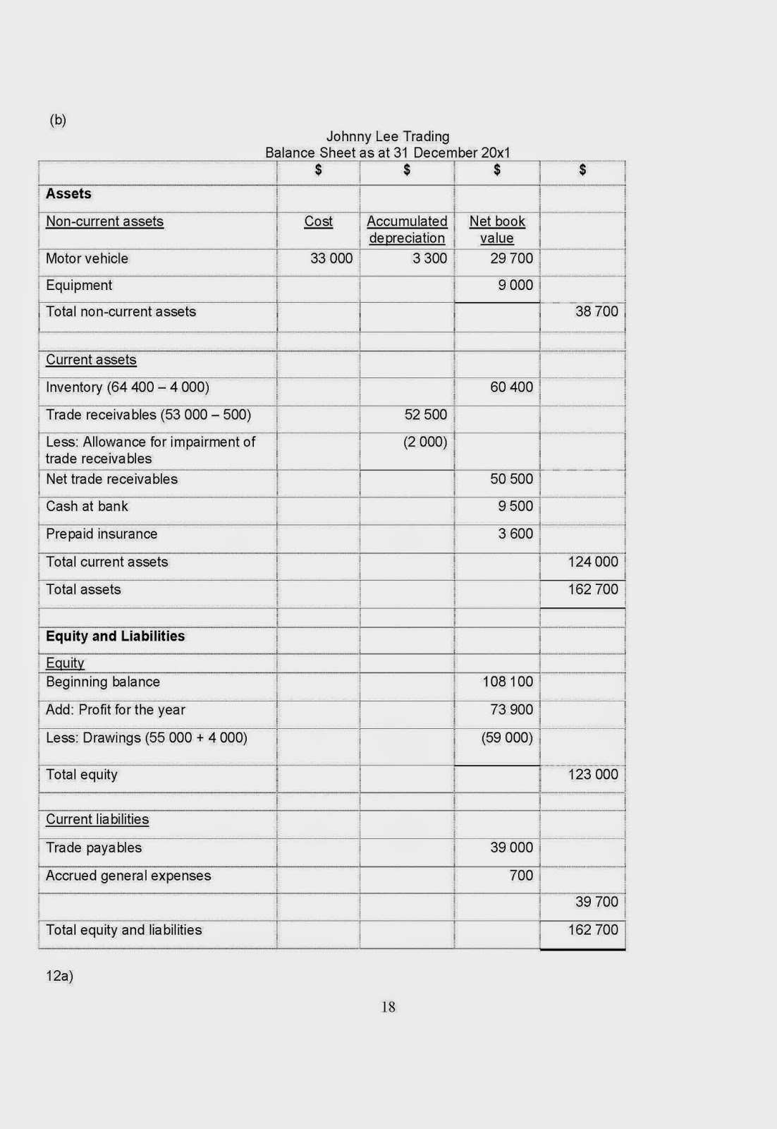 2014 bpss poa  income statement and balance sheet
