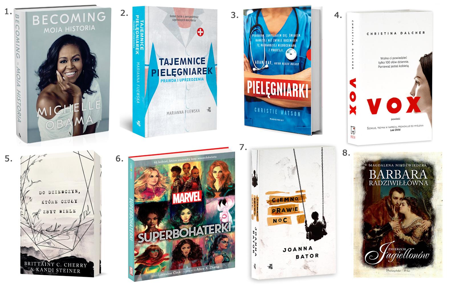 książki na dzień kobiet Prezenty na dzień kobiet w wersji last minute - prezentownik na 8 marca