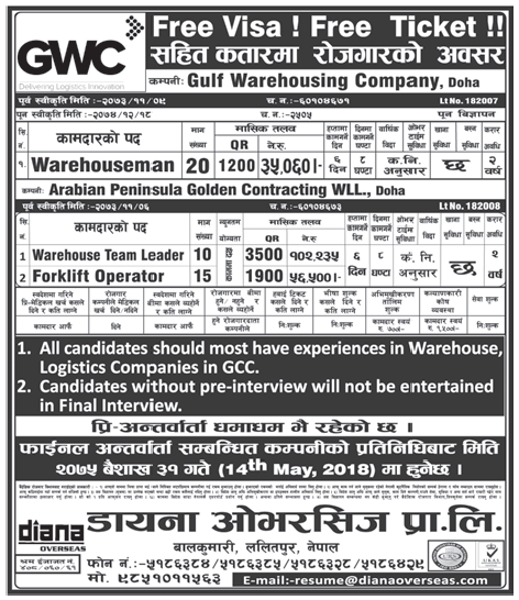 Free Visa Free Ticket Jobs in Doha, Qatar for Nepali, Salary Rs 1,02,235
