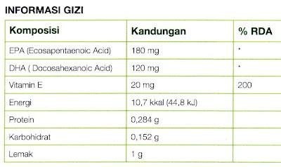 Vitamin for Health & Wellness