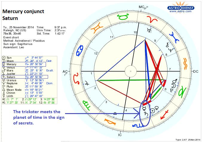 Our Sky Astrology: 11/01/2014 - 12/01/2014