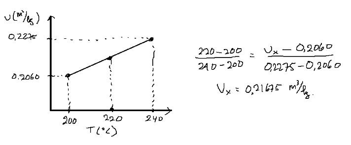 T lab termodinamika pengenalan sehingga didapat bahwa volume spesifik zat tersebut adalah 021675 m 3kg dalam tabel sifat zat bukan hanya informasi volume spesifik saja yang tertera ccuart Images