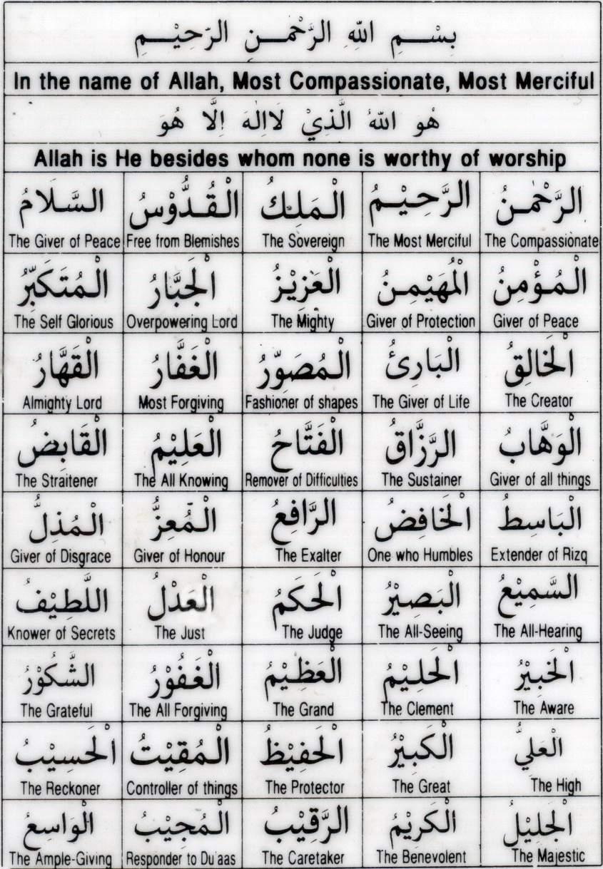 Beautiful Names of Allah - Pakistan Affairs