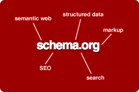 Schema.org – Structured data for SEO