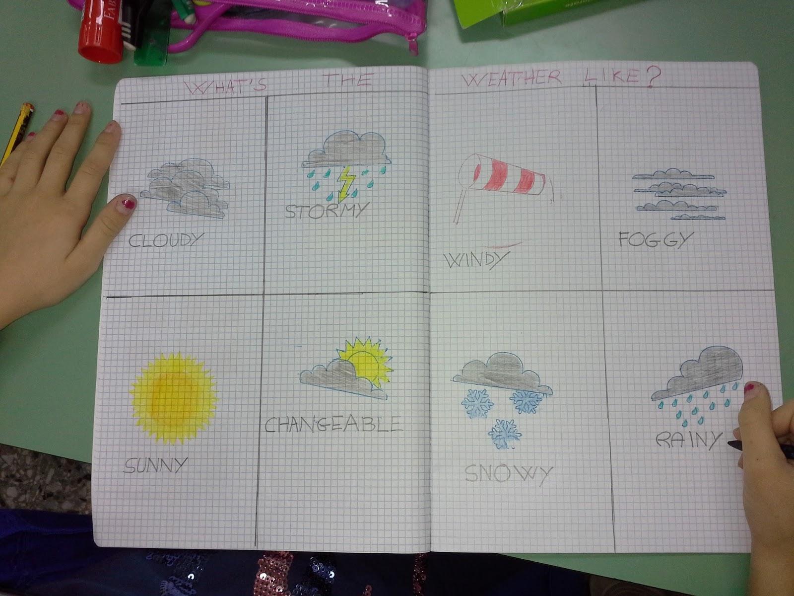 Scuolanusei Etwinning Progetto Europeo Sul Tempo Meteorologico