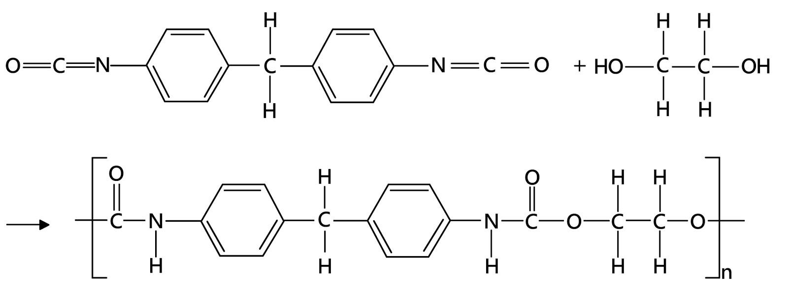 科學月刊: 永續化學與生活—塑膠製品的添加劑