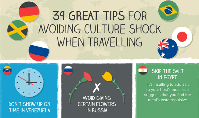 39 Great Tips For Avoiding Culture Shock When Travelling