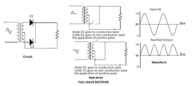 Zouhair Electronics: Diodes