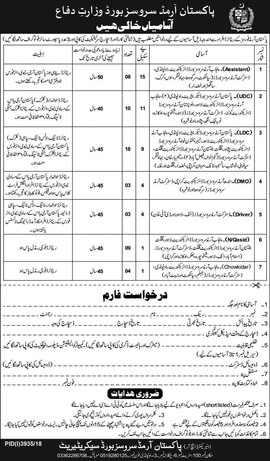 Pakistan Armed Services Board, Ministry of Defence Jobs 2019