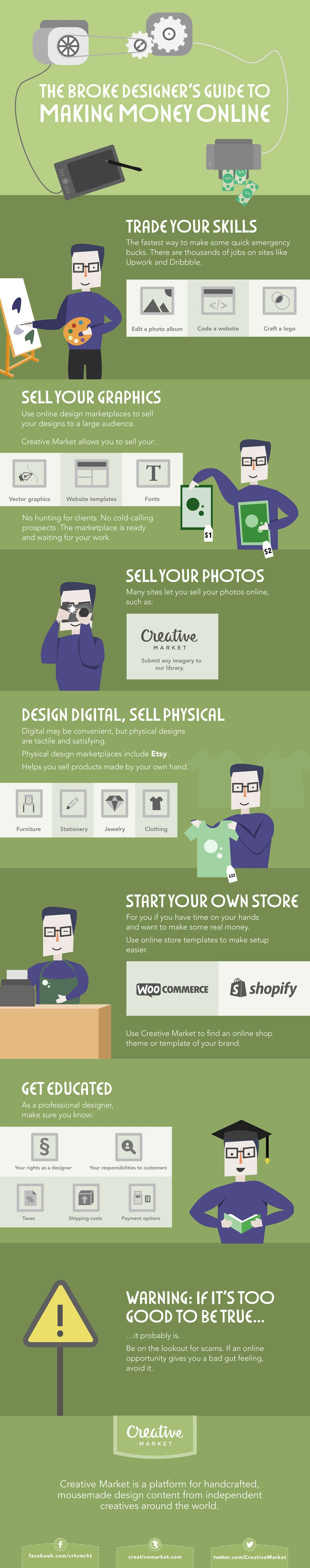 The Broke Designer's Guide to Making Money Online - #infographic