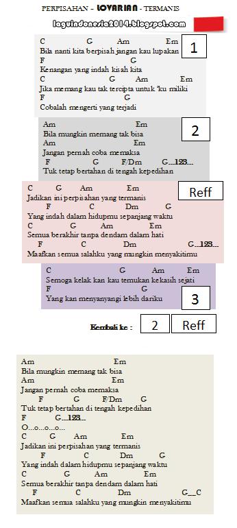 Kunci Gitar Perpisahan Termanis : kunci, gitar, perpisahan, termanis, Chord, Guitar, Perpisahan, Termanis, Lovarian