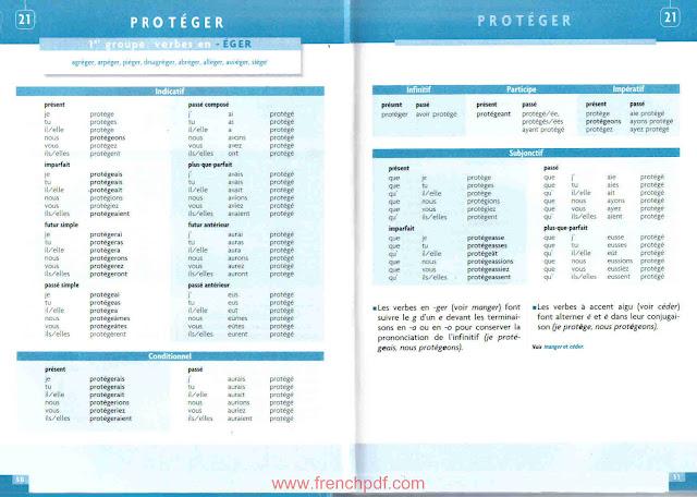 Tout sur les Verbes Français PDF Gratuit
