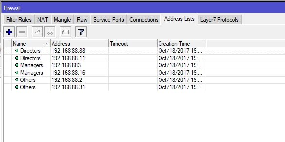 How to configure dynamic queue on Mikrotik routers using Queue Tree