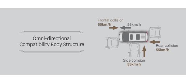 Safety Toyota Alphard Hybrid Surabaya