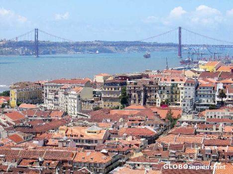 Lista de Cidades de Portugal