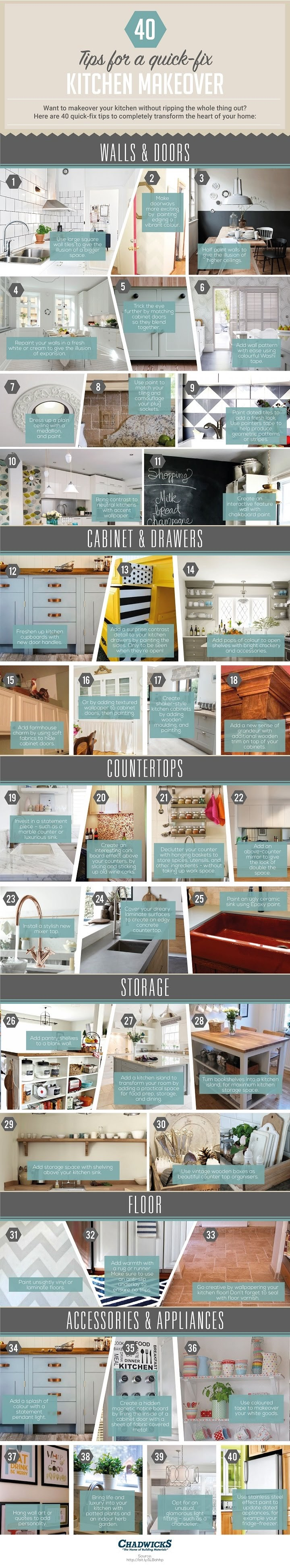 40 Tips For A Quick Fix: Kitchen Makeover