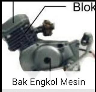 Bak Engkol Mesin (Crankcase)