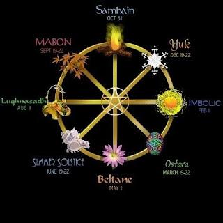 Wicca para Iniciantes