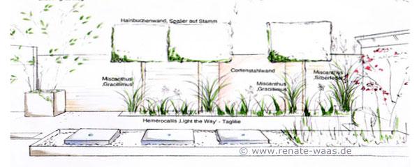 kleiner Garten mit Wasser - Spiel - Wasserbecken, Quellstein, Qualler, Basalt