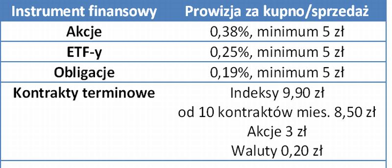 Platforma forex mbank