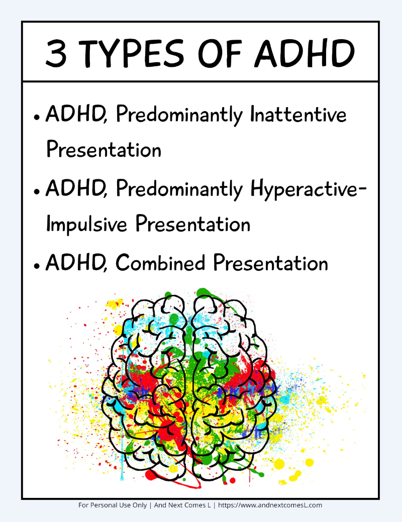 Free printable poster of the 3 types of ADHD