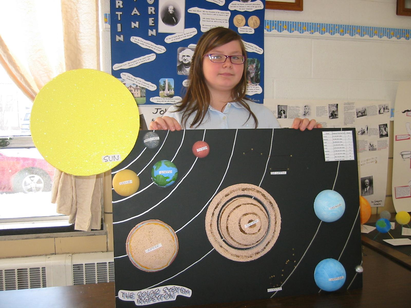 full solar system 5th grade - photo #12