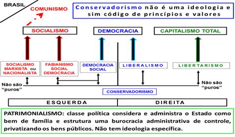 Conservadorismo.png