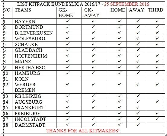 PES 2013 Bundesliga Kitpack Season 2016-2017