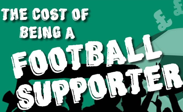 The Cost for being a Football Supporter
