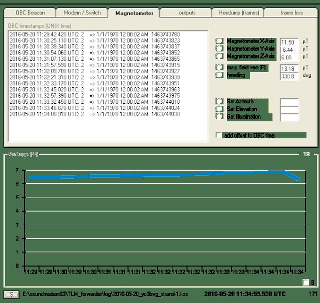 STRaND Telemetry Decoder